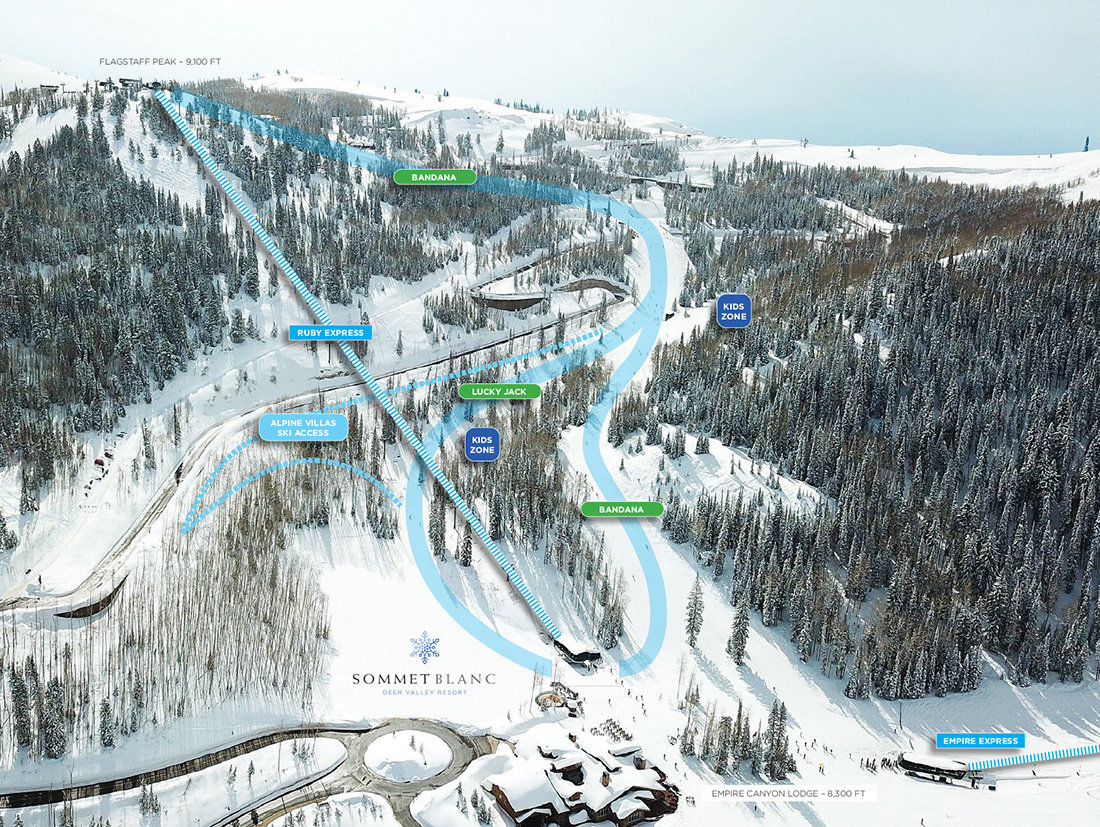 Sommet Blanc location and direct ski access