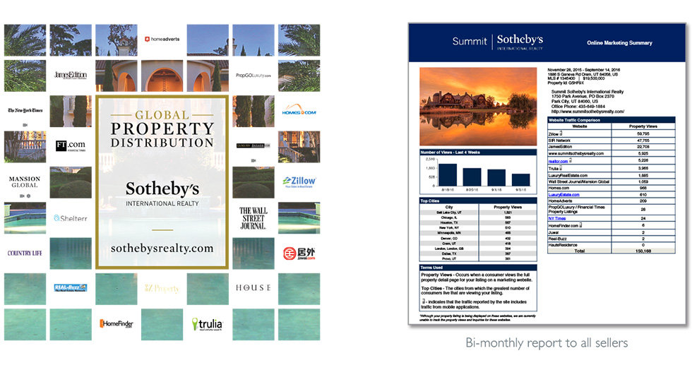 Sotheby's syndication and reporting